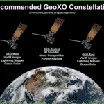 NOAA proposes future GEO constellation over the USA
