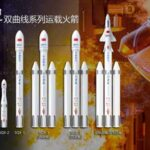 Chinese iSpace Hyperbola-1 launch fails  after liftoff